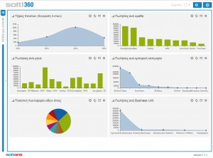 Στιγμιότυπο Προγράμματος 1 Softone 360
